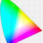 Kolor profili, želim znati